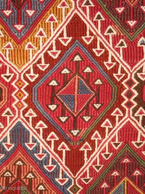 PROGRAM